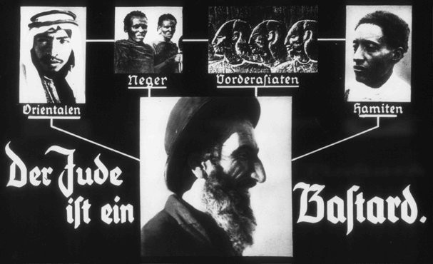 """<p>Propaganda illustration from a Nazi film strip. The caption states, in German: """"The Jew is a bastard."""" The illustration links Jews with others the Nazis deemed inferior—eastern peoples, blacks, Mongols, and east Africans.</p>"""