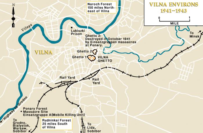 Vilna environs, 1941-1943