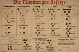 The Nuremberg Race Laws The Holocaust Encyclopedia