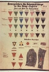 """<p>A chart of prisoner markings used in German concentration camps. <a href=""""/narrative/4391"""">Dachau</a>, Germany, ca. 1938-1942.</p> <p><span style=""""font-weight: 400;"""">Beginning in 1937–1938, the SS created a system of marking prisoners in concentration camps. Sewn onto uniforms, the color-coded badges identified the reason for an individual's incarceration, with some variation among camps. The Nazis used this chart illustrating prisoner markings in the Dachau concentration camp.</span></p> <h2>Critical Thinking Questions</h2> <p><span style=""""font-weight: 400;"""">Why did the SS have a system of badging and identification </span><em><span style=""""font-weight: 400;"""">within </span></em><span style=""""font-weight: 400;"""">the camps, if everyone was a prisoner?</span></p> <p><span style=""""font-weight: 400;"""">How do badges and numbers dehumanize individuals?</span></p>"""