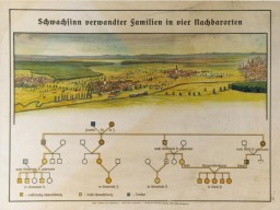 "<p>Nazi <a href=""/narrative/52889"">eugenics</a> poster entitled ""Feeble-mindedness in related families in four neighboring towns."" This poster shows how ""feeble-mindedness"" and alcoholism are passed down from one couple to their four children and their families. The poster was part of a series entitled, ""Erblehre und Rassenkunde"" (Theory of Inheritance and Racial Hygiene), published by the Verlag für nationale Literatur (Publisher for National Literature), Stuttgart, Germany, ca. 1935.</p>"